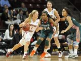 Top 14 Best Women's Basketball Shoes Review in 2019