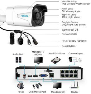 #9.Reolink 4K PoE Security Camera, Wired 8MP PoE IP Cameras